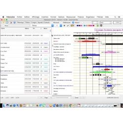 Licence suppl. Mac OS X